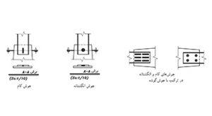 انواع اتصالات جوشی | حالت های جوشکاری + کاربرد آن ها