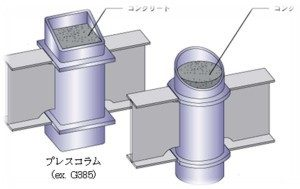 اسکلت ساختمانی  CFT