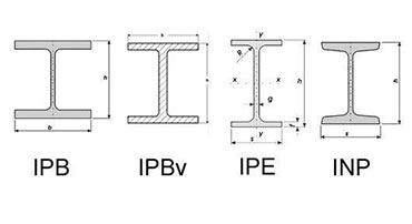 مشخصات تیرآهن IPN