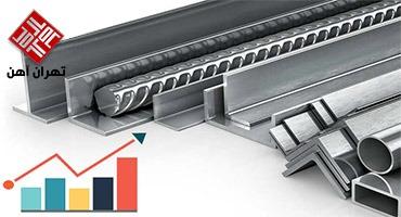 بازار-آهن-و-فولاد