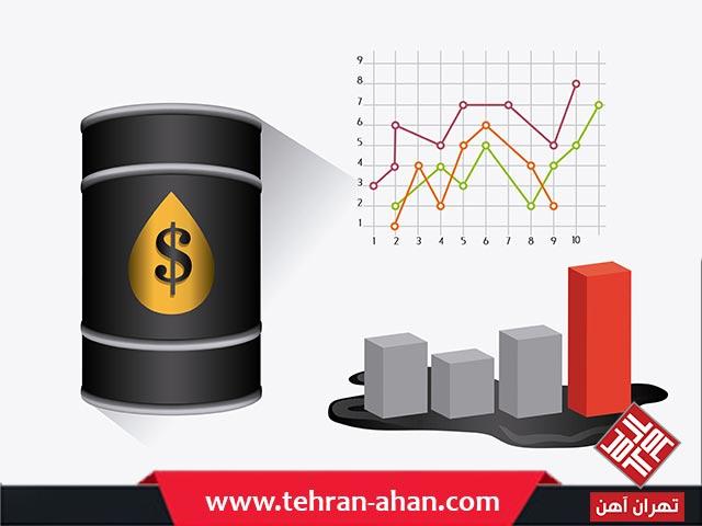 تاثیر قیمت نفت بر قیمت آهن