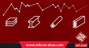 نمودار قیمت آهن در این ماه ها